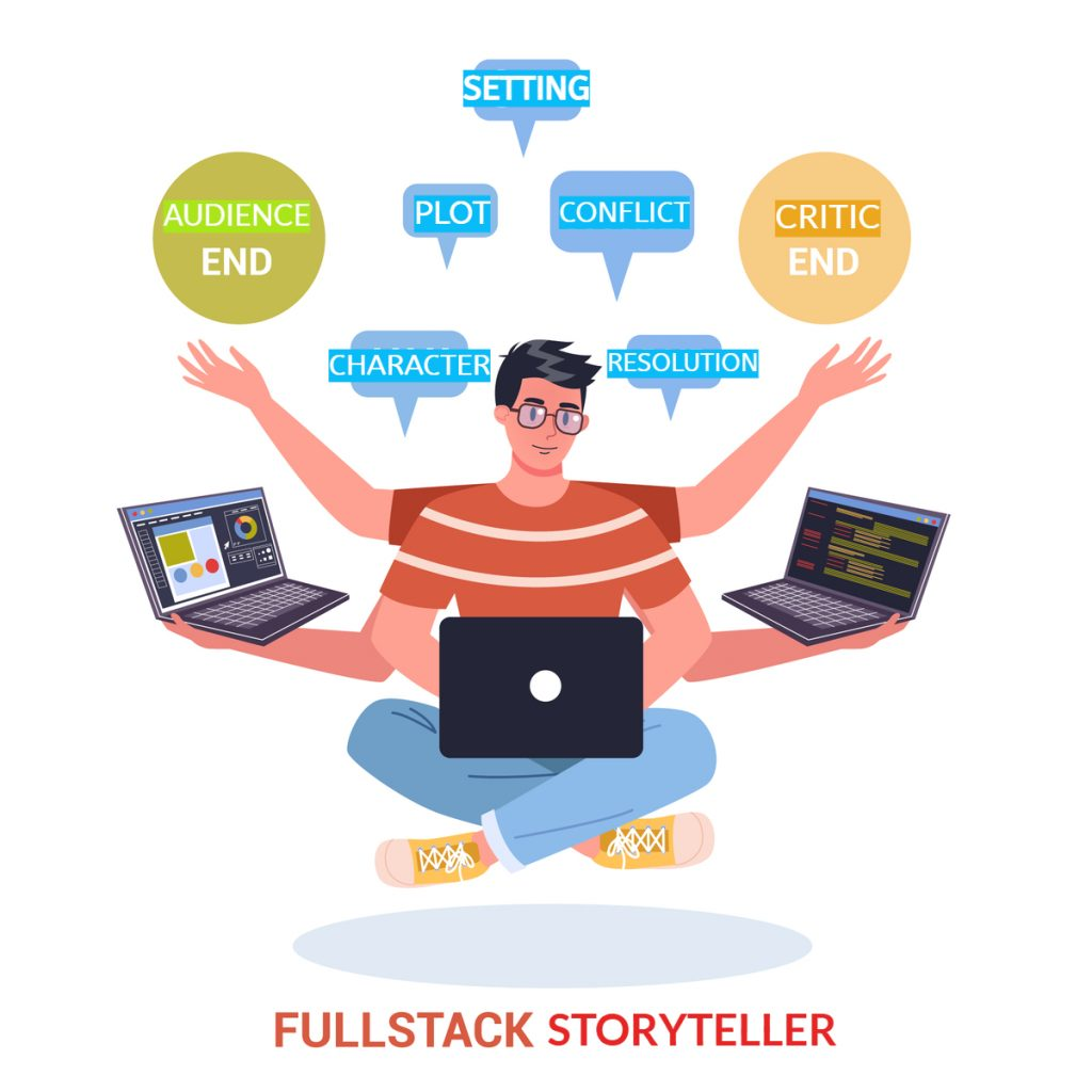 Cartoon style vector illustration of a full stack developer modified for full stack storyteller. It replaces coding elements such as CSS and HTML with narrative elements like character and plot
